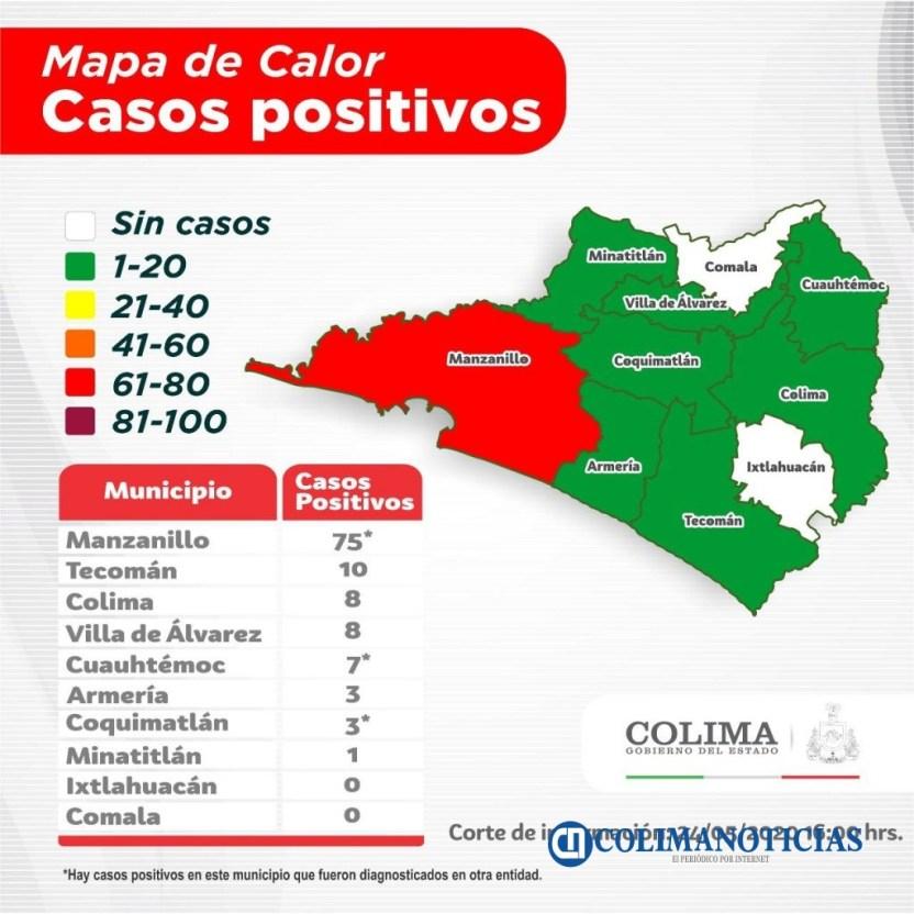 Covid19 col 24 1024x1024 - Confirmados 115 casos de #Covid-19 y 3 nuevas defunciones en el Estado de #Colima