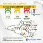 covid19 col 24