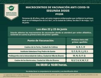 macrocentros 22 y 23 junio