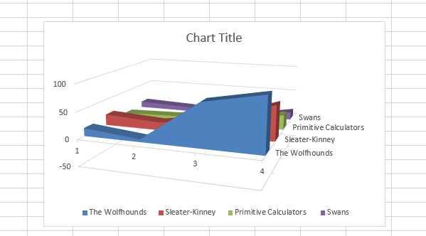 chart chart