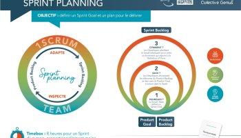 5 / Evénements Scrum : Sprint Planning
