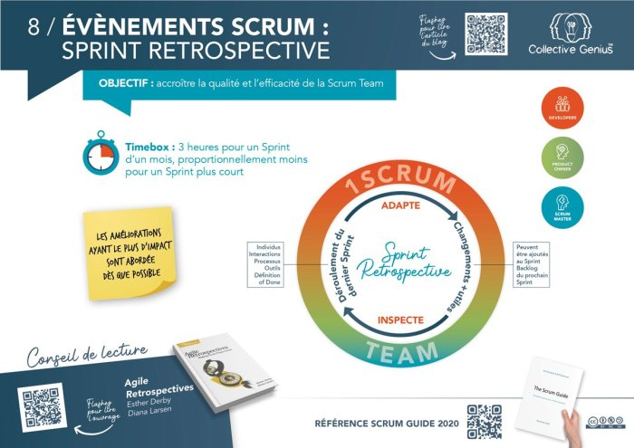 8 / Evénements Scrum : Sprint Retrospective