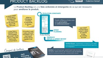 9 / Artefacts Scrum : Product Backlog