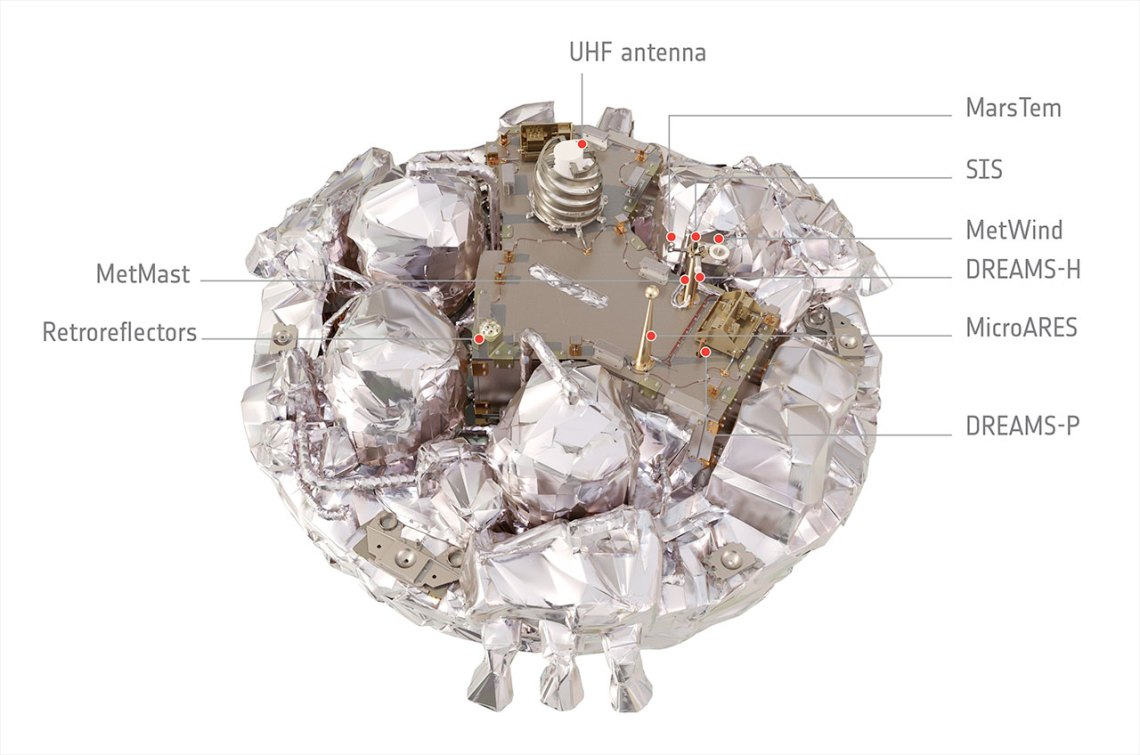 The internal parts of the Schiaparelli Lander. Image Courtesy:http://exploration.esa.int/mars/47852-entry-descent-and-landing-demonstrator-module/
