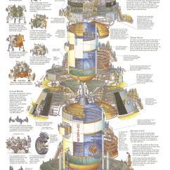 Apollo 11 Lunar Module Diagram Diary Of A Wimpy Kid Plot Saturn V Cutaway