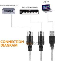 new usb t0 midi keyboard adapter cable for windows 7 8 10 xp vista mac [ 1600 x 1600 Pixel ]