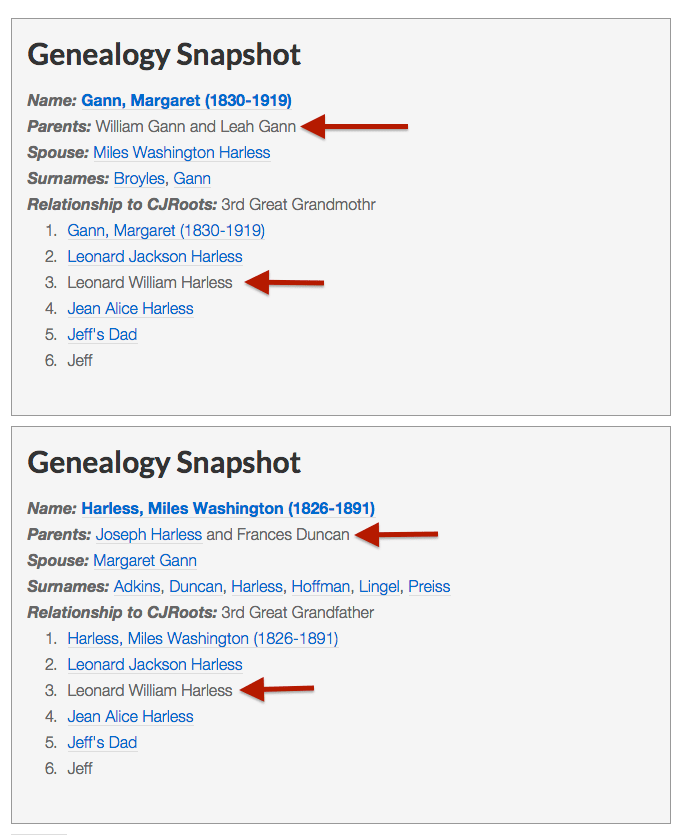 Genealogy Snapshots for Multiple People