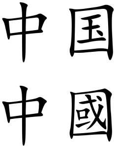 The word China in Chinese Characters