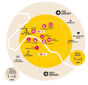 Image from RATP website shows travel zones inside and outside Paris