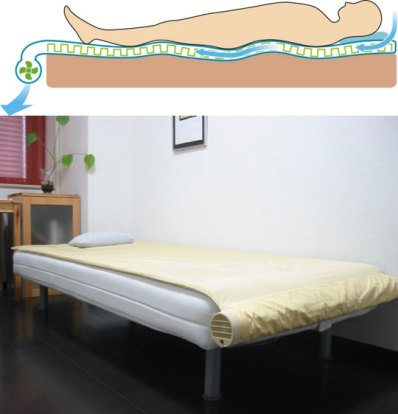 air-conditioned bed 1