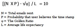 Gmail Equation