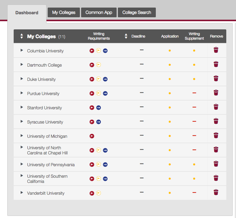 Everything You Need to Know about the 2015-16 Common App