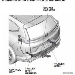 5 Wire Trailer Plug Wiring Diagram Car Alarm 2017-2018 Honda Cr-v Hitch Harness - 08l91-tla-100
