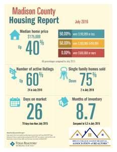 July 2016 Madison Co TAR Data statistics