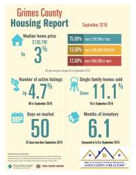 grimes-co-housing-report-9-2016