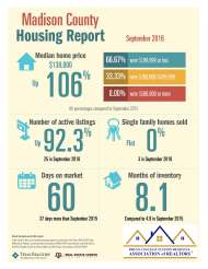 madison-co-housing-report-9-2016