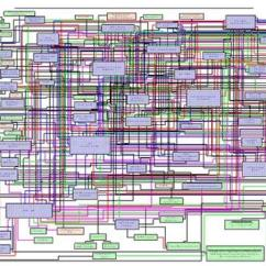 Visio Call Flow Diagram 2001 Volkswagen Beetle Parts Data Lineage Diagrams: A Paradigm Shift For Information Architects - Collibra