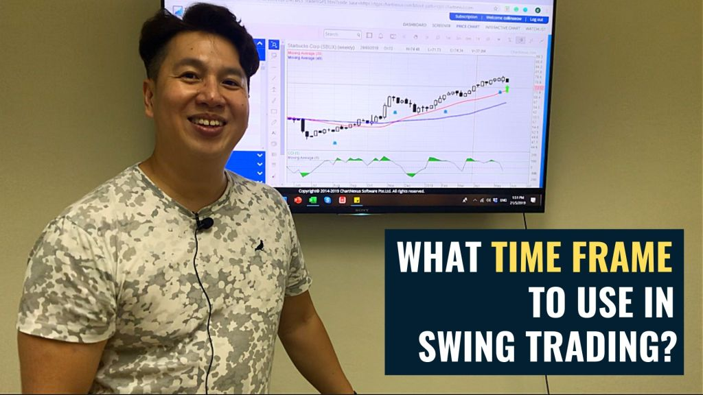 SMT TV Episode 32 – What is the Time Frame when using Swing Trade Strategy? Part 2