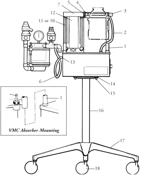 Colonial Medical Supply :: VMC Small Animal Anesthesia