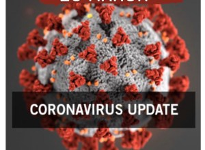 coronavirus update 20 march