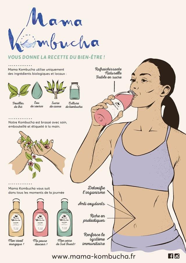 illustration sur les bienfaits du kombucha