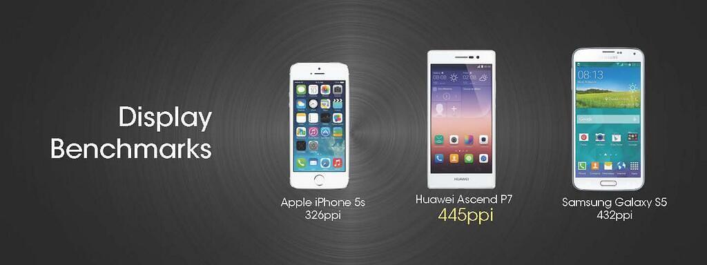 huawei ascend p7 display El Huawei Ascend P7 es oficial, todos los detalles de este nuevo dispositivo