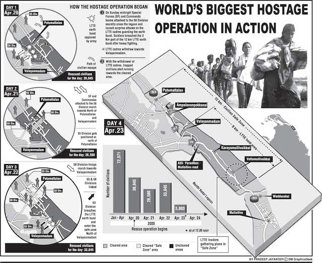 MAP 2-War Situ-24_April_2009_dailymirror.lk