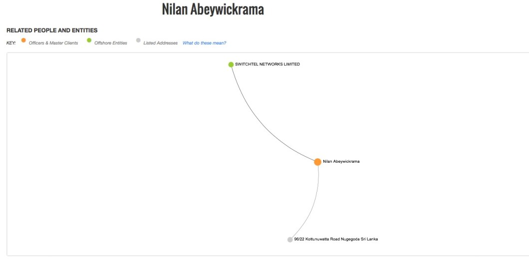 Nilan Abeywickrama