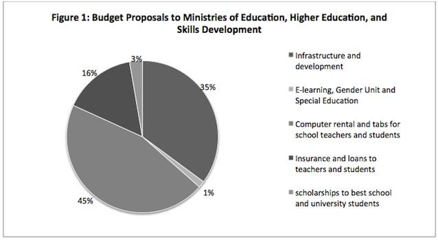 free-education-sri-lanka