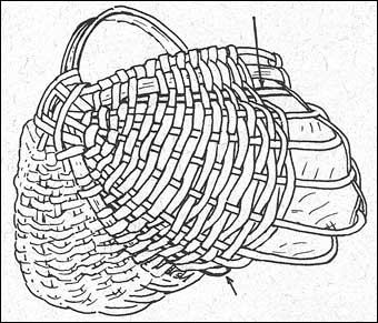 Colonial Sense: How-To Guides: Crafts: Appalachian Baskets