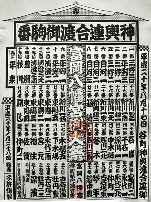 Fukagawa Hachiman matsuri