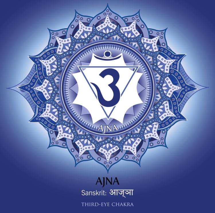 The Third Eye Chakra aka Ajna
