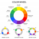 Color Wheel The Secrets Of Color Theory And Complementary Colors