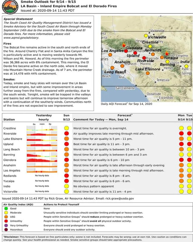 Smoke outlook for fires