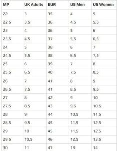 Ski boot sizing conversion chart roces size also nurufunicaasl rh