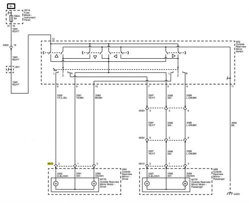 small resolution of chevy colorado gmc canyon on chevy towing wiring diagram
