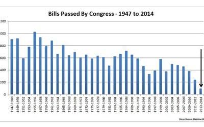 113th congress