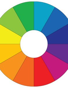 The color wheel also for dress interiors therapy rh colorconnections