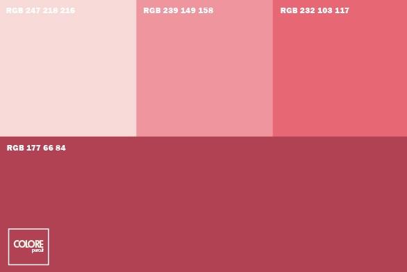 Scegliere il colore perfetto per le pareti. Tabelle Abbinamento Colori