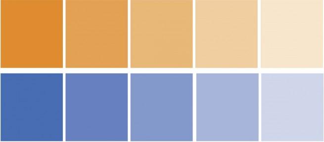 Schema colori complementari  COLOREPUROIT