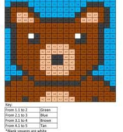 DP1 Bear Color free fractions decimals percent worksheet - Coloring Squared [ 2200 x 1700 Pixel ]