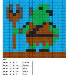 DP5 Ogre Color free fractions decimals percent worksheet - Coloring Squared [ 2200 x 1700 Pixel ]