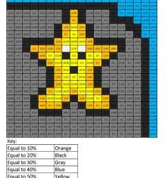 PP4 Starfish Color free fractions decimals percent worksheet - Coloring  Squared [ 2200 x 1700 Pixel ]