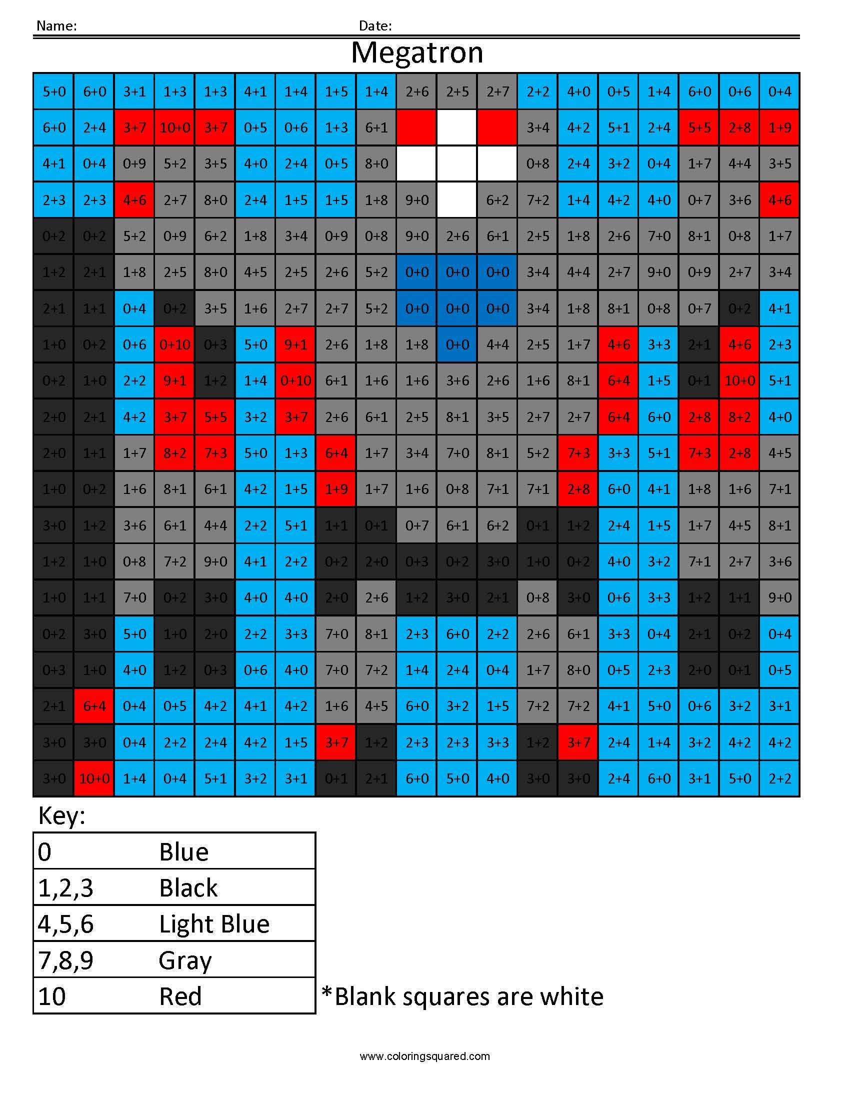 9 Megatron Transformers Addition And Subtractions Math
