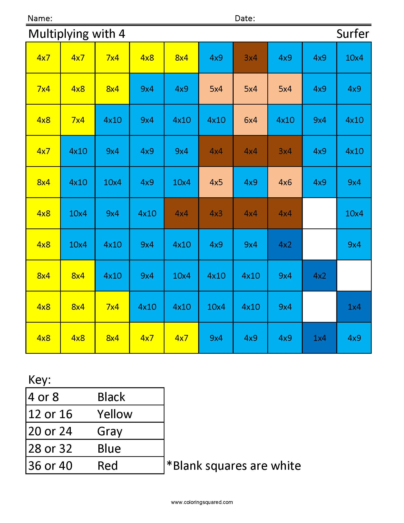 Jm4 Surfer Free Multiplication Times Table Practice