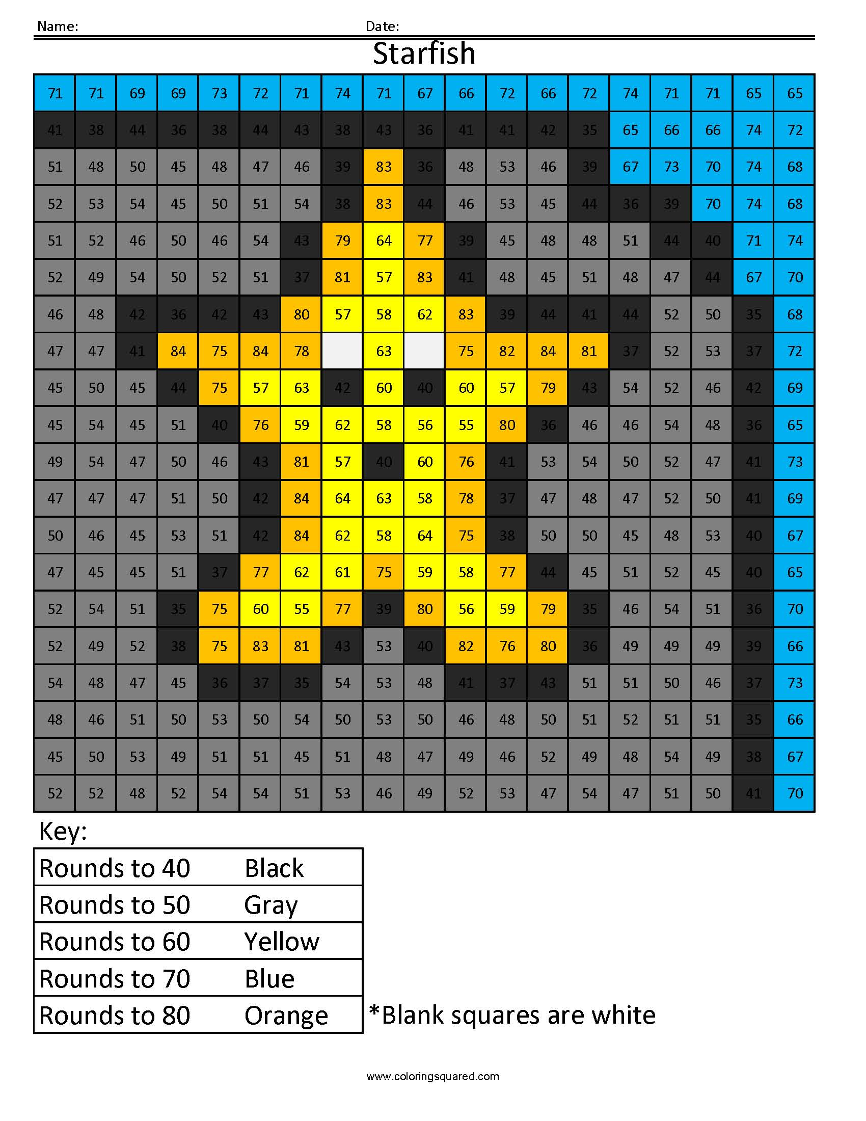 hight resolution of Rounding - Coloring Squared
