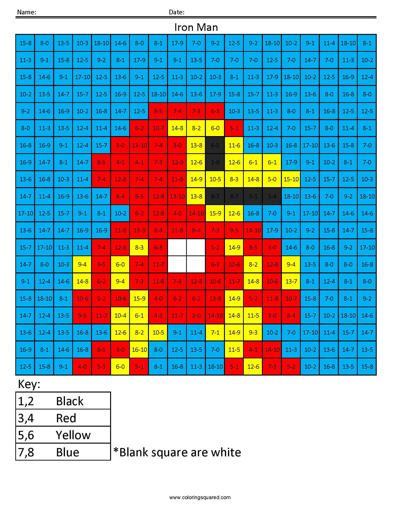 Iron Man Subtraction