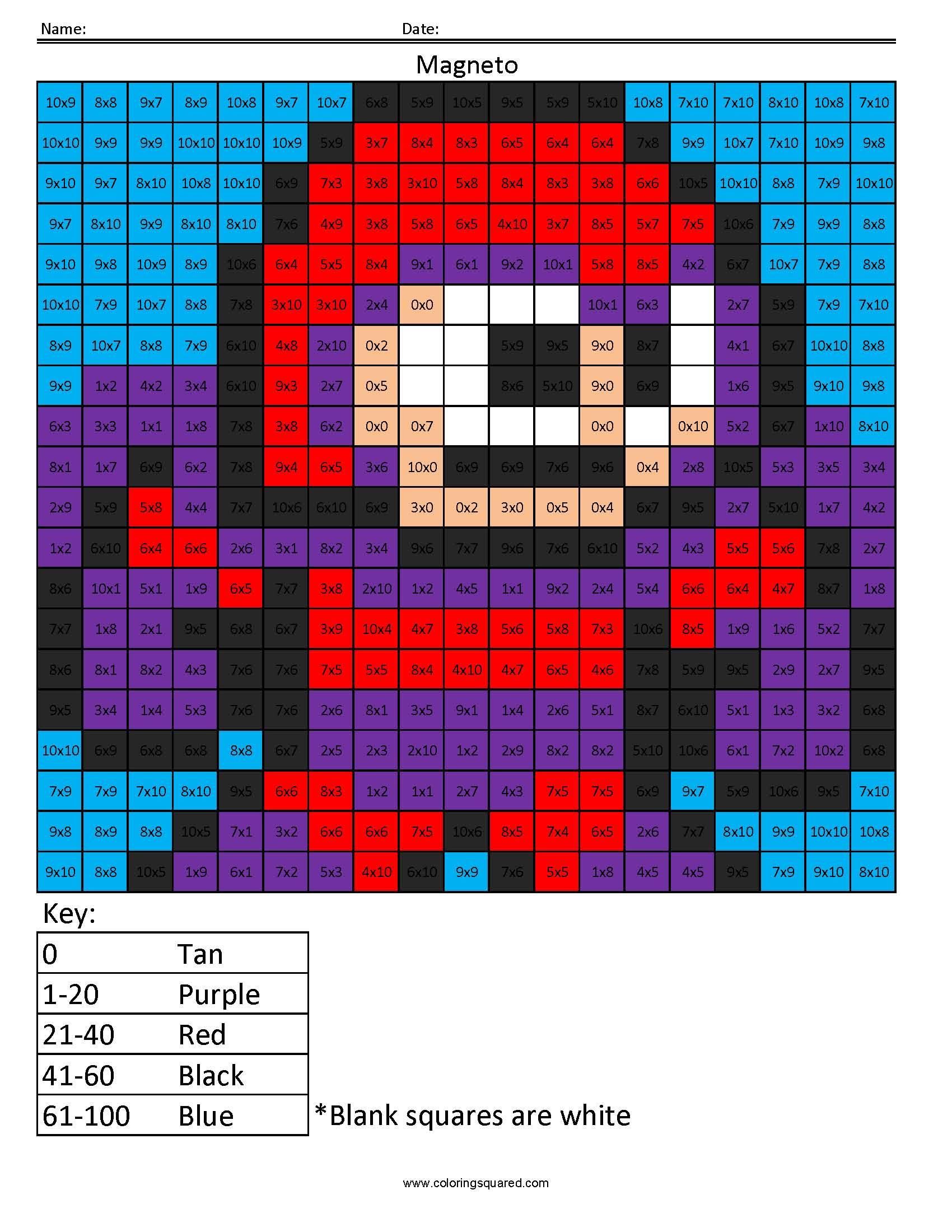 Magneto Advanced Multiplication