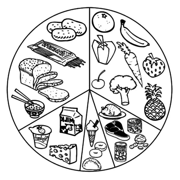 List Of Eating Healthy Food Coloring Pages: List of Eating