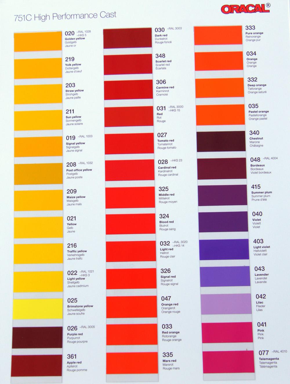 Tra tavolozze di colore ed esempi da case vere, idee, soluzioni e suggerimenti per pitturrare i muri di casa con stile. Cartella Colori